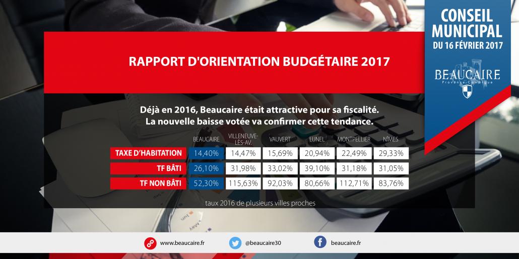 020-beaucaire-julien-sanchez-conseil-municipal-16-fevrier-2017-fiscalite-attractive